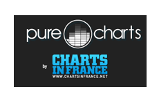 Charts in France